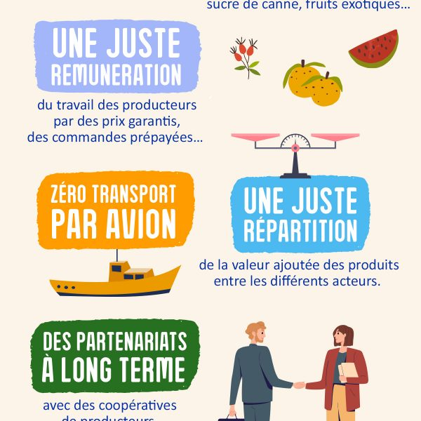 01_facebook_post_infographie_commerce_equitable
